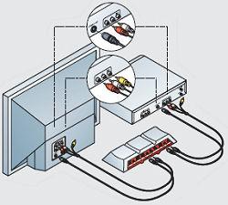 slingbox-draw